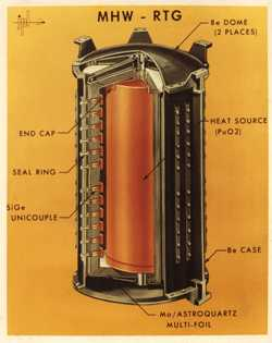 Atomic Rocket Realistic Designs  TalkNicer